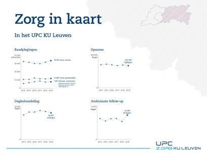 upc_jaarverslag2019_pp_v5-11.jpg